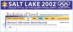 Official 2002 Winter Olympics Website